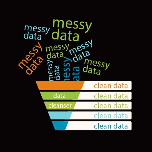 data-cleansing-marketing-automation