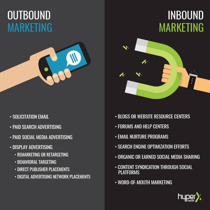 inbound-vs-outbound6
