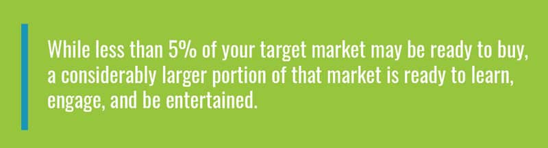 target market quote